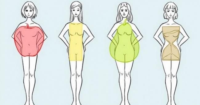 Vücut Şekline Göre Mükemmel Kıyafetler Nasıl Seçilir?