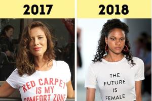 2020 Yılı İle Beraber Değişecek Moda ve Saç Trendleri